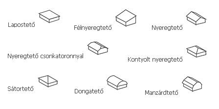 tető típus