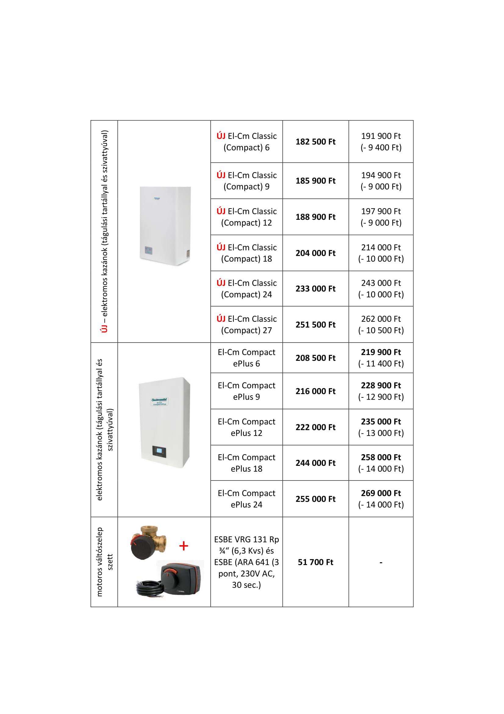 Elektromos kazán  érvényes 2018-06-11-től-2